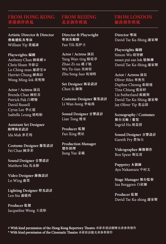 2012-1997 cast+credits
